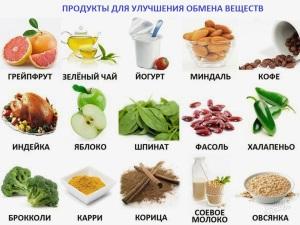 produkty-dla-obmen-veshestv1